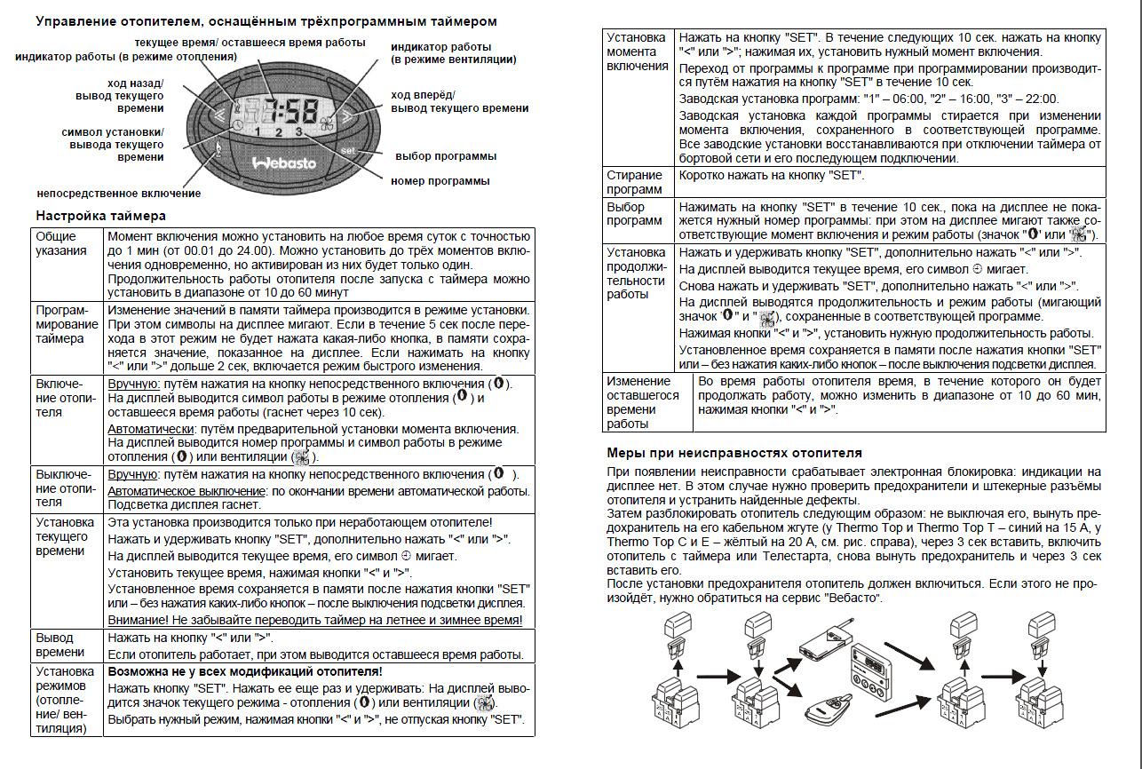 Инструкция webasto таймер 1533