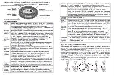 Архив метки. мини-таймер вебасто 1533.