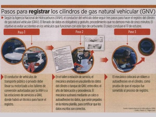Памятка для автомехаников, регистрация метановых баллонов для автомобилей на природном газе