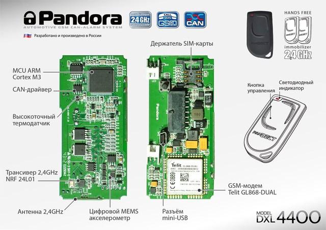принципиальная схема, автосигнализация Pandora DXL 4400
