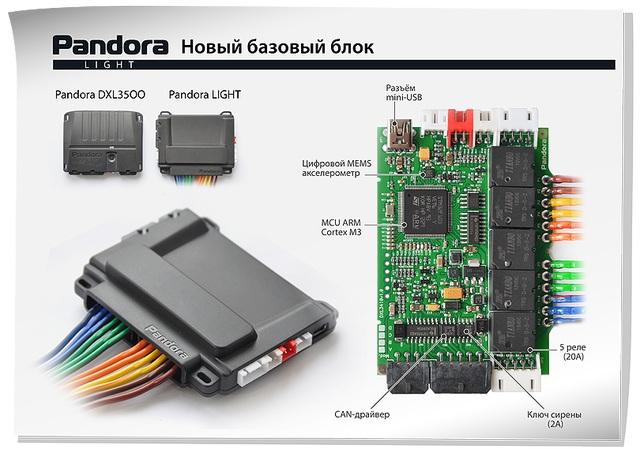 Автосигнализация pandora lx3297, принципиальная схема