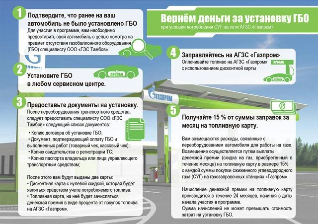 Акция Чистая экономия 2015 от Газэнергосеть Тамбов