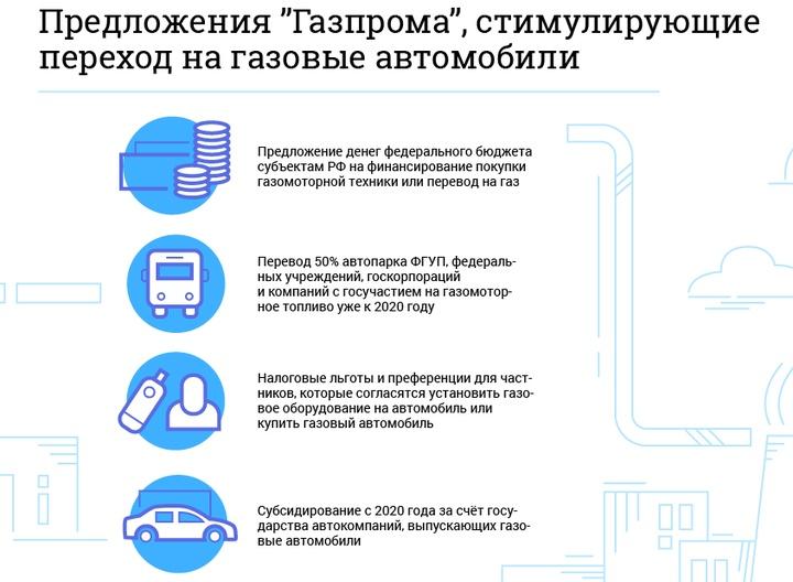 Суть предложения Газпрома