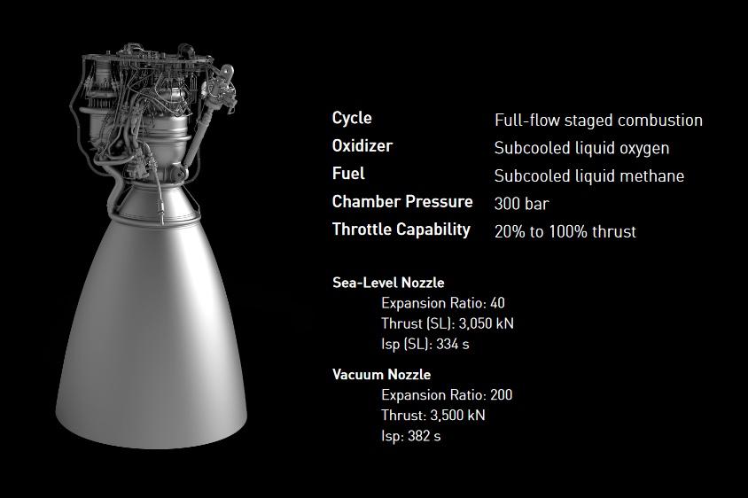 Двигатель Raptor в марсианской презентации SpaceX
