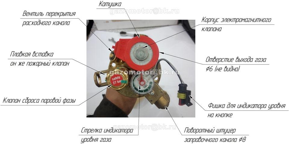 Правила установки газа на авто