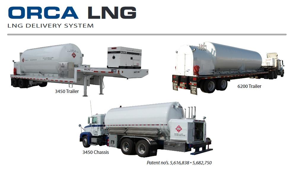 модули Orca для заправки сжиженным природным газом